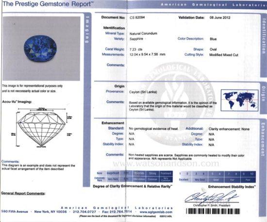 Ceylon Sapphire No Heat And Diamond Solitaire Ring 8